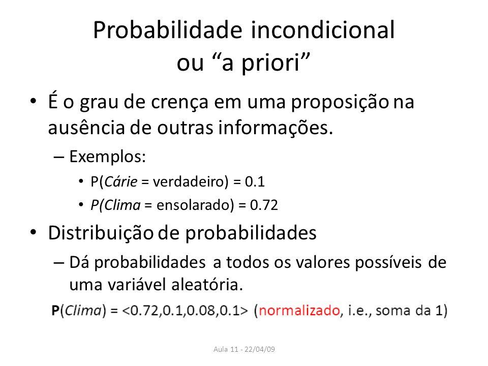 Aula 11 - 22/04/09 Probabilidade incondicional ou a priori É o grau de crença em uma proposição na ausência de outras informações. – Exemplos: P(Cárie