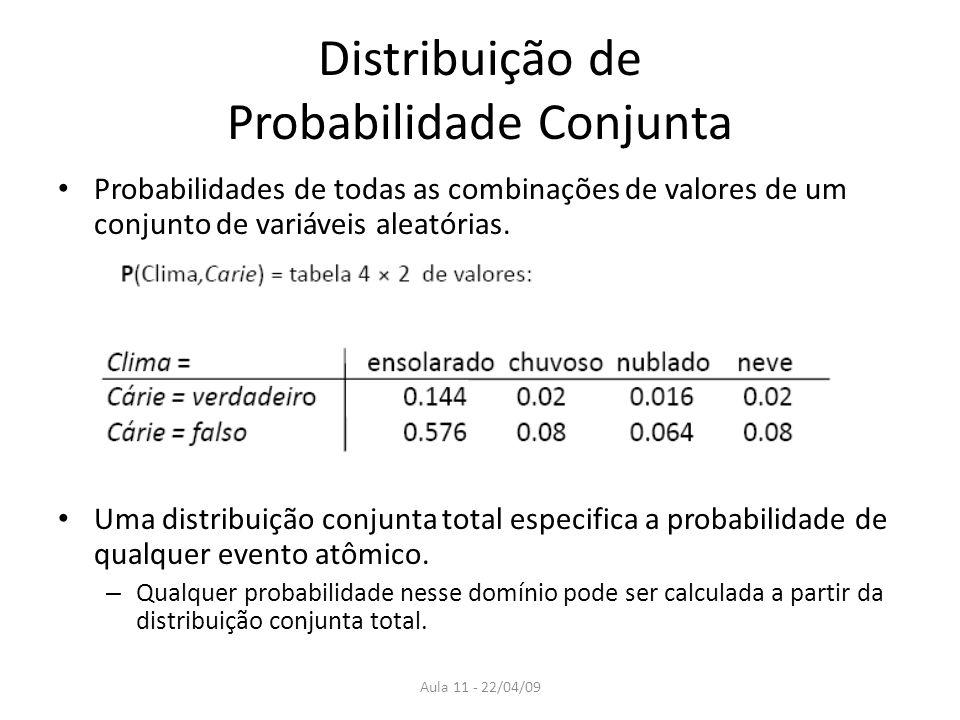 Aula 11 - 22/04/09 Distribuição de Probabilidade Conjunta Probabilidades de todas as combinações de valores de um conjunto de variáveis aleatórias. Um