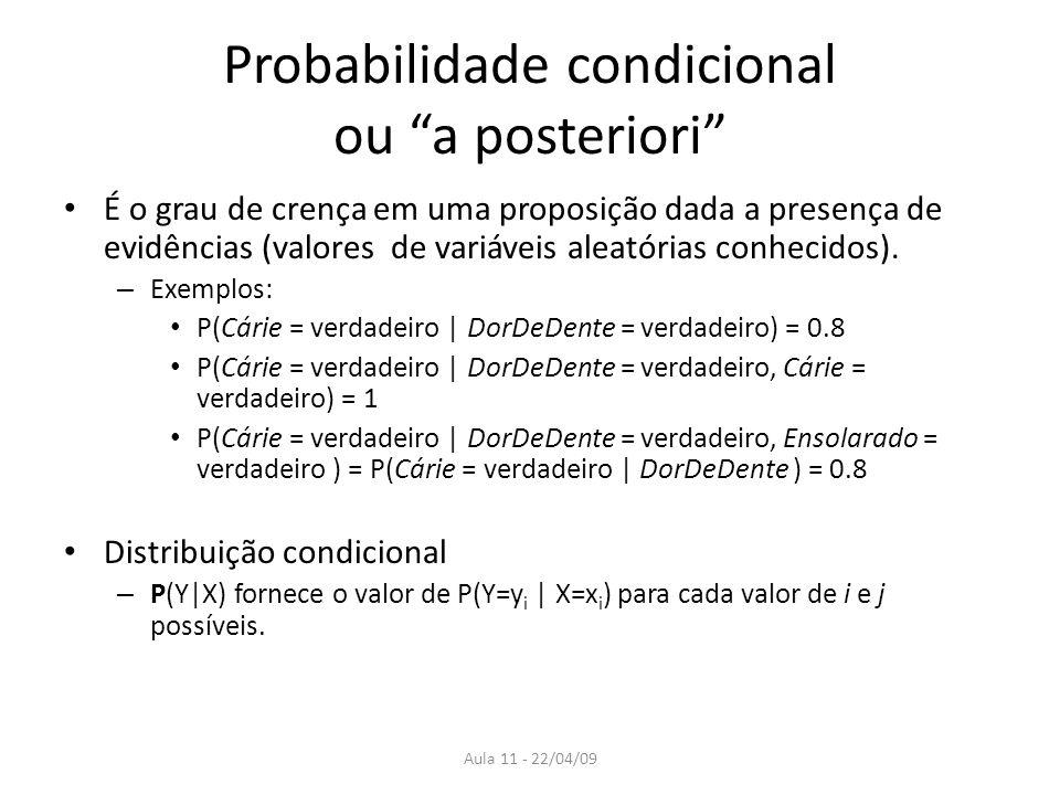 Aula 11 - 22/04/09 Probabilidade condicional ou a posteriori É o grau de crença em uma proposição dada a presença de evidências (valores de variáveis