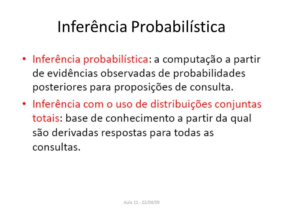 Aula 11 - 22/04/09 Inferência Probabilística