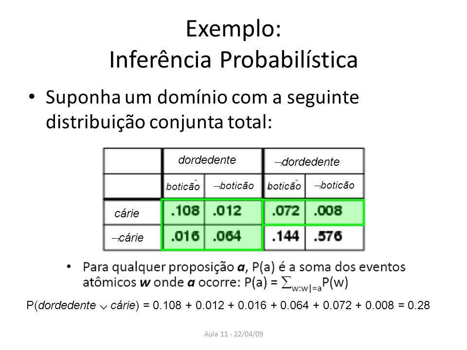 Aula 11 - 22/04/09 Exemplo: Inferência Probabilística Suponha um domínio com a seguinte distribuição conjunta total: dordedente cárie boticão P(dorded