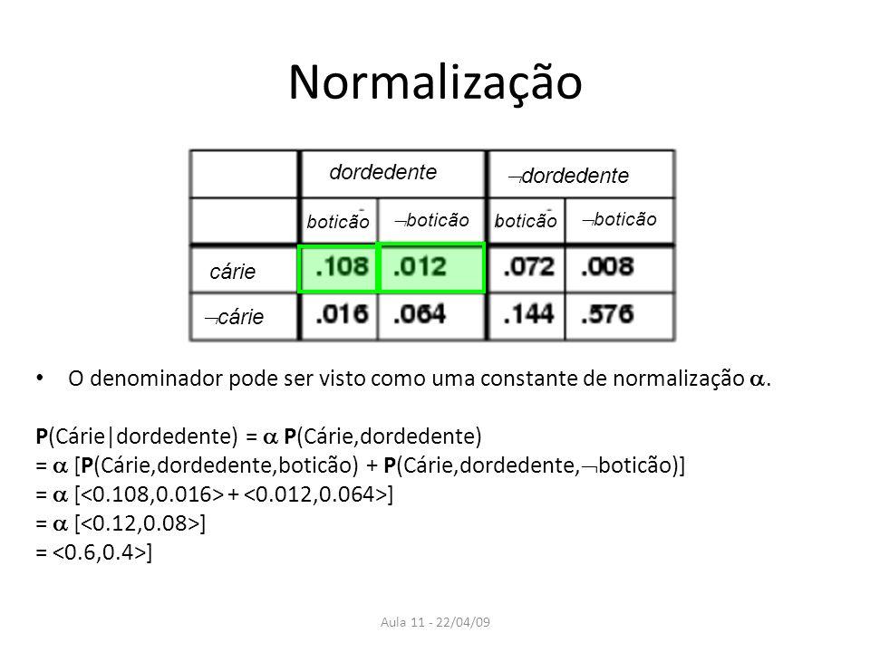 Aula 11 - 22/04/09 Normalização O denominador pode ser visto como uma constante de normalização. P(Cárie dordedente) = P(Cárie,dordedente) = [P(Cárie,