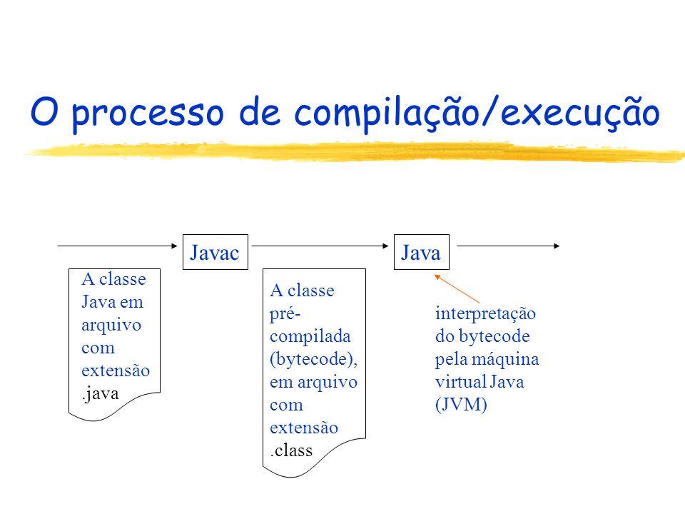 O processo de compilação/execução JavacJava A classe Java em arquivo com extensão.java A classe pré- compilada (bytecode), em arquivo com extensão.cla