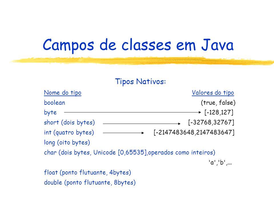 Campos de classes em Java Tipos Nativos: Nome do tipo Valores do tipo boolean (true, false) byte [-128,127] short (dois bytes) [-32768,32767] int (qua