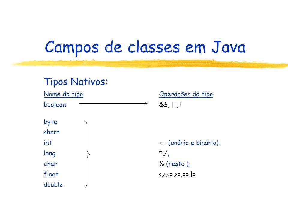 Campos de classes em Java Tipos Nativos: Nome do tipoOperações do tipo boolean&&, ||, ! byte short int +,- (unário e binário), long *,/, char % (resto