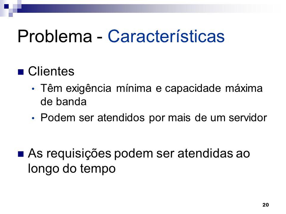 20 Problema - Características Clientes Têm exigência mínima e capacidade máxima de banda Podem ser atendidos por mais de um servidor As requisições po
