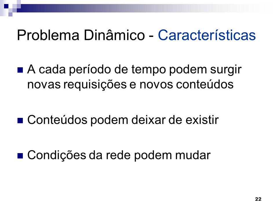 22 Problema Dinâmico - Características A cada período de tempo podem surgir novas requisições e novos conteúdos Conteúdos podem deixar de existir Cond