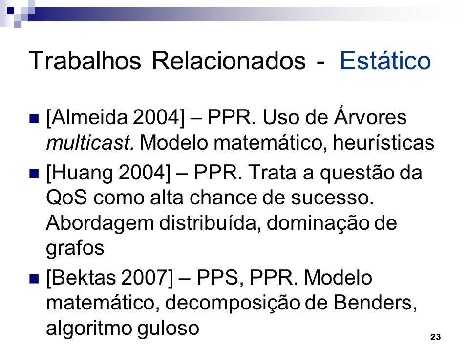 23 Trabalhos Relacionados - Estático [Almeida 2004] – PPR. Uso de Árvores multicast. Modelo matemático, heurísticas [Huang 2004] – PPR. Trata a questã