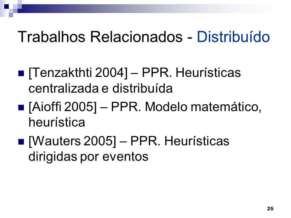 25 Trabalhos Relacionados - Distribuído [Tenzakthti 2004] – PPR. Heurísticas centralizada e distribuída [Aioffi 2005] – PPR. Modelo matemático, heurís