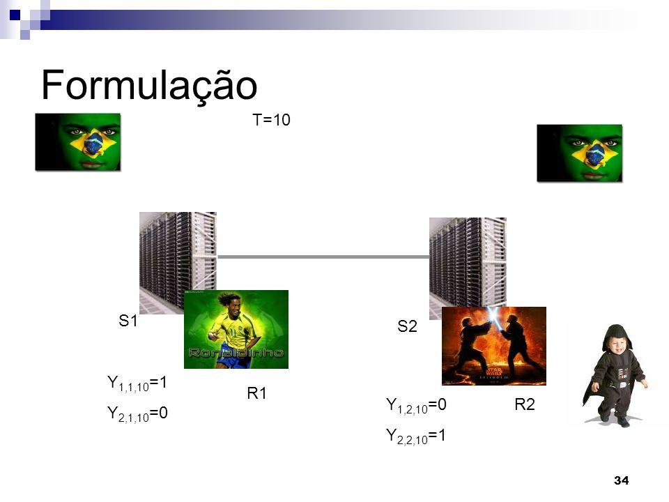 34 Formulação T=10 R1 R2 S1 S2 Y 1,1,10 =1 Y 2,1,10 =0 Y 1,2,10 =0 Y 2,2,10 =1
