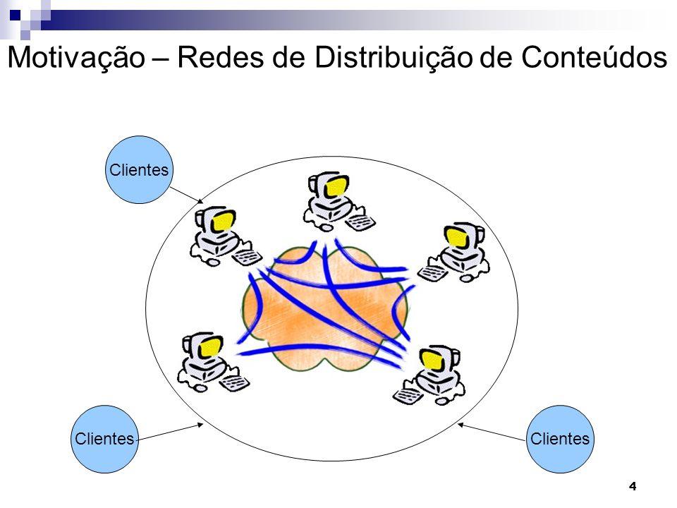 4 Motivação – Redes de Distribuição de Conteúdos Clientes