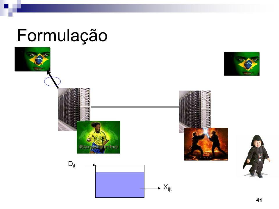 41 Formulação X ijt D it