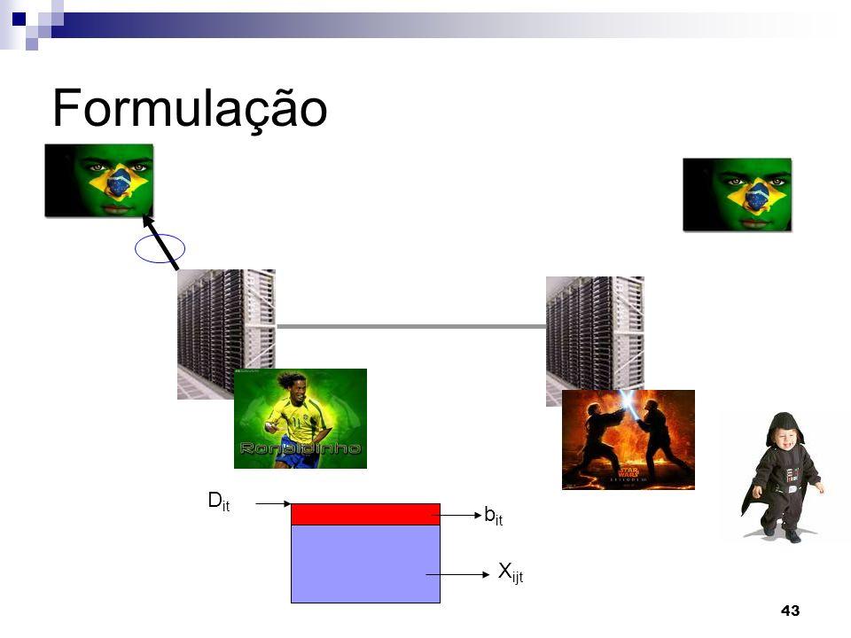 43 Formulação X ijt b it D it