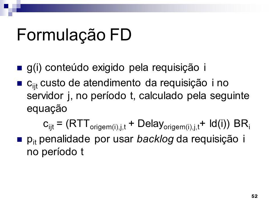 52 Formulação FD g(i) conteúdo exigido pela requisição i c ijt custo de atendimento da requisição i no servidor j, no período t, calculado pela seguin