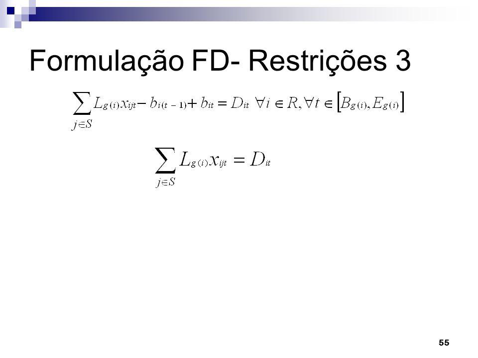 55 Formulação FD- Restrições 3