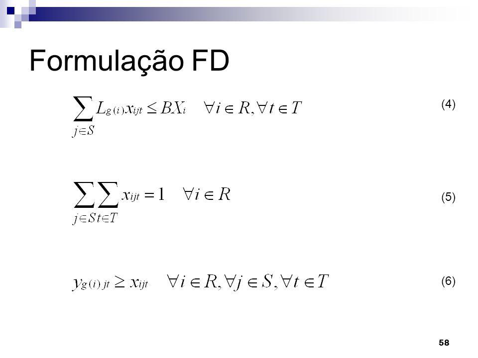 58 Formulação FD (4) (5) (6)