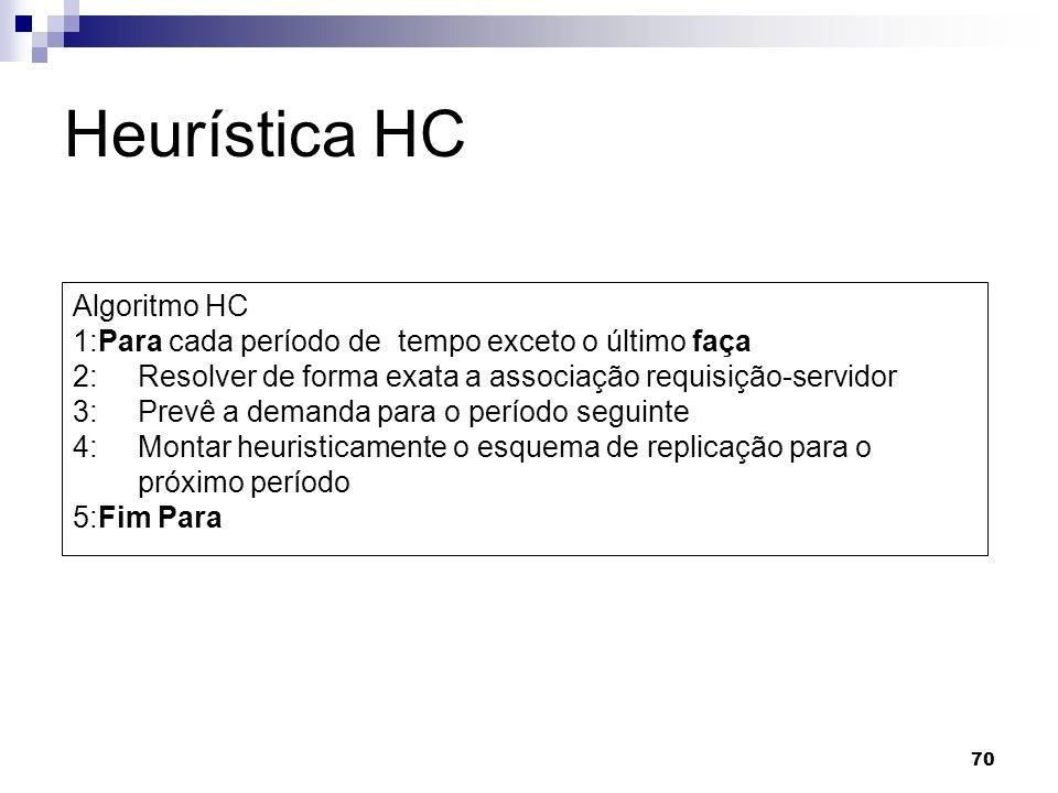 70 Heurística HC Algoritmo HC 1:Para cada período de tempo exceto o último faça 2: Resolver de forma exata a associação requisição-servidor 3: Prevê a