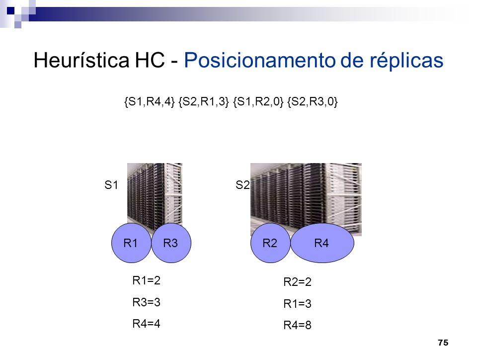 75 Heurística HC - Posicionamento de réplicas R1R2R3R4 S1S2 R1=2 R3=3 R4=4 R2=2 R1=3 R4=8 {S1,R4,4} {S2,R1,3} {S1,R2,0} {S2,R3,0}