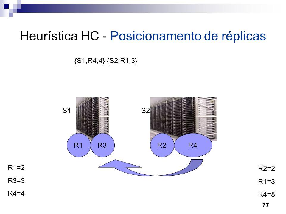 77 Heurística HC - Posicionamento de réplicas R1R2R3R4 S1S2 R1=2 R3=3 R4=4 R2=2 R1=3 R4=8 {S1,R4,4} {S2,R1,3}