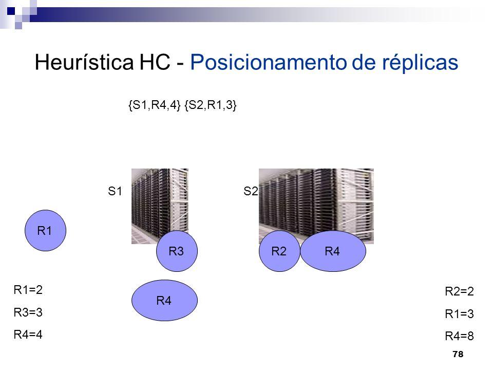 78 Heurística HC - Posicionamento de réplicas R1 R2R3R4 S1S2 R1=2 R3=3 R4=4 R2=2 R1=3 R4=8 {S1,R4,4} {S2,R1,3} R4
