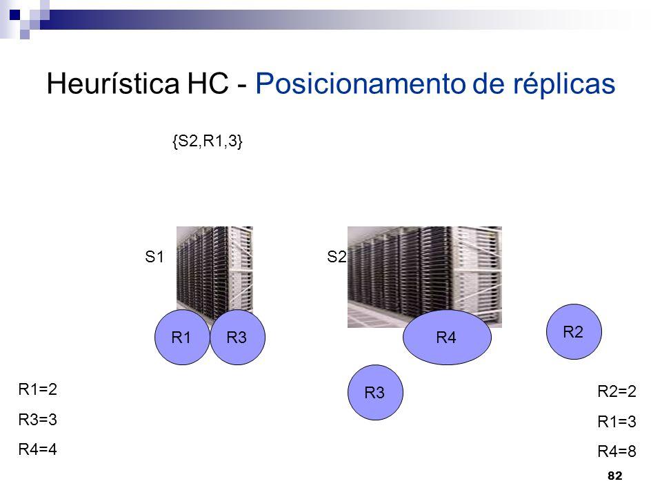 82 Heurística HC - Posicionamento de réplicas R1 R2 R3R4 S1S2 R1=2 R3=3 R4=4 R2=2 R1=3 R4=8 {S2,R1,3} R3