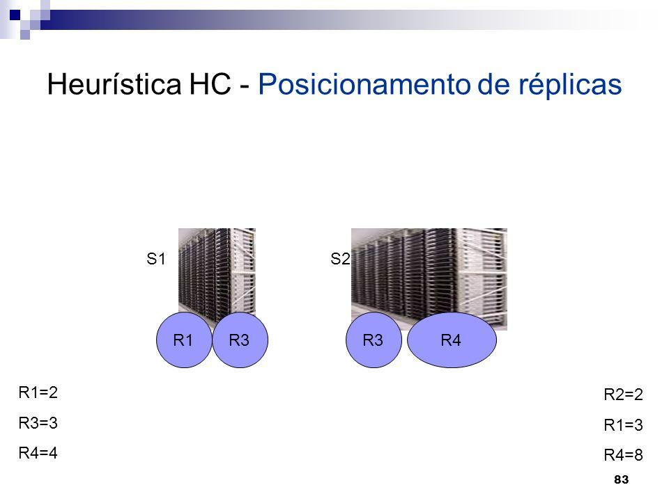 83 Heurística HC - Posicionamento de réplicas R1R3R4 S1S2 R1=2 R3=3 R4=4 R2=2 R1=3 R4=8 R3