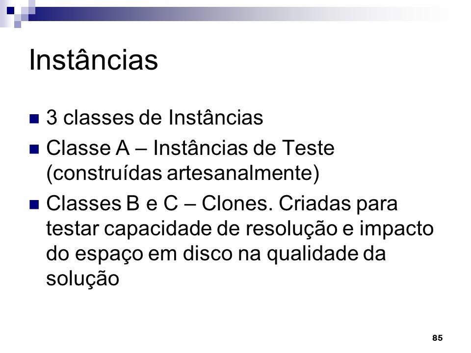 85 Instâncias 3 classes de Instâncias Classe A – Instâncias de Teste (construídas artesanalmente) Classes B e C – Clones. Criadas para testar capacida