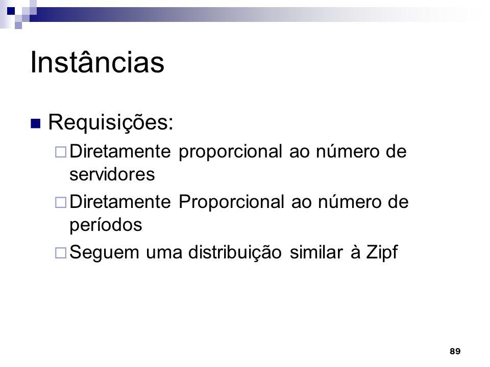 89 Instâncias Requisições: Diretamente proporcional ao número de servidores Diretamente Proporcional ao número de períodos Seguem uma distribuição sim