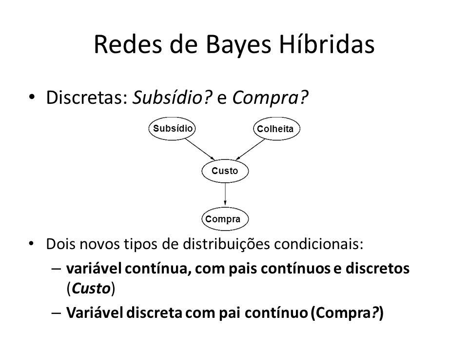 Redes de Bayes Híbridas Discretas: Subsídio? e Compra? Dois novos tipos de distribuições condicionais: – variável contínua, com pais contínuos e discr