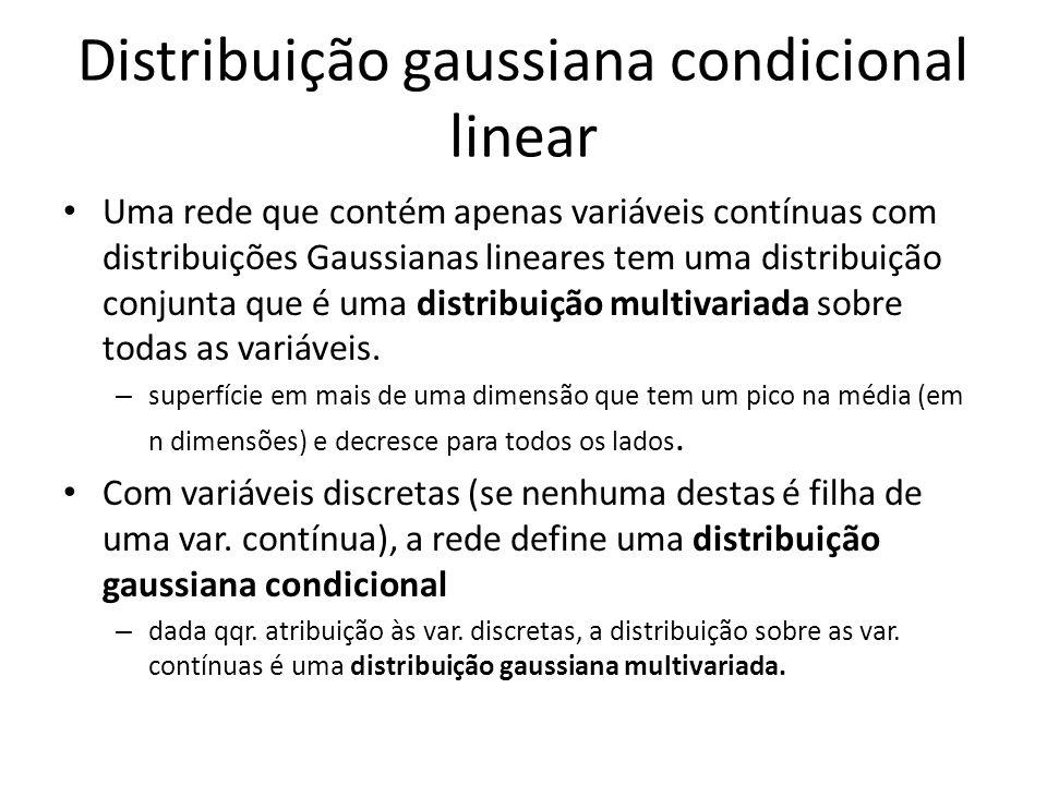 Distribuição gaussiana condicional linear Uma rede que contém apenas variáveis contínuas com distribuições Gaussianas lineares tem uma distribuição co