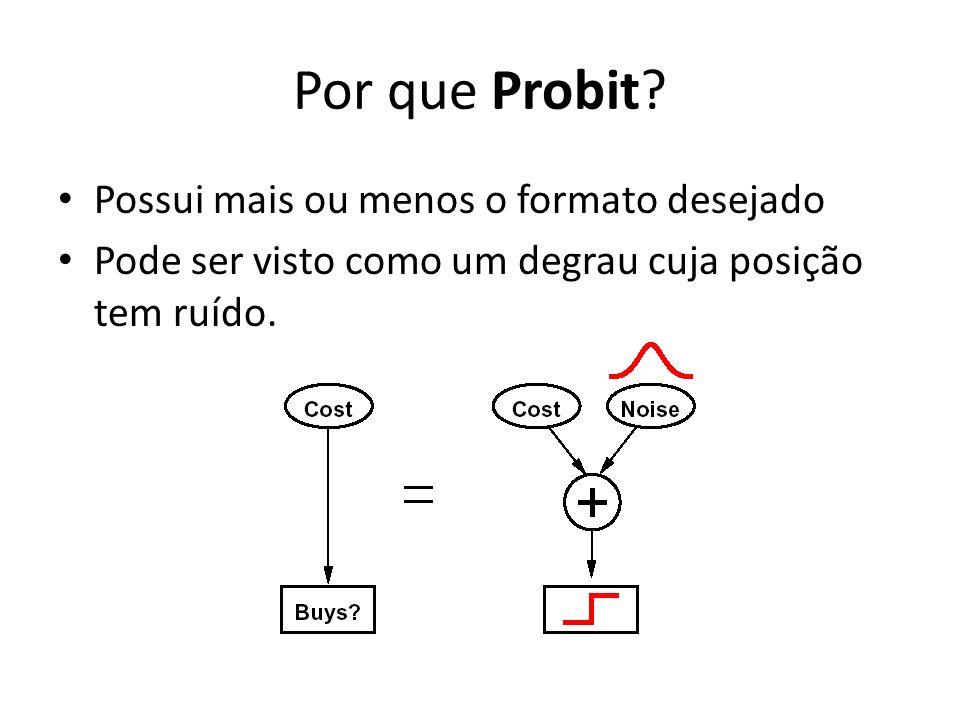 Por que Probit? Possui mais ou menos o formato desejado Pode ser visto como um degrau cuja posição tem ruído.