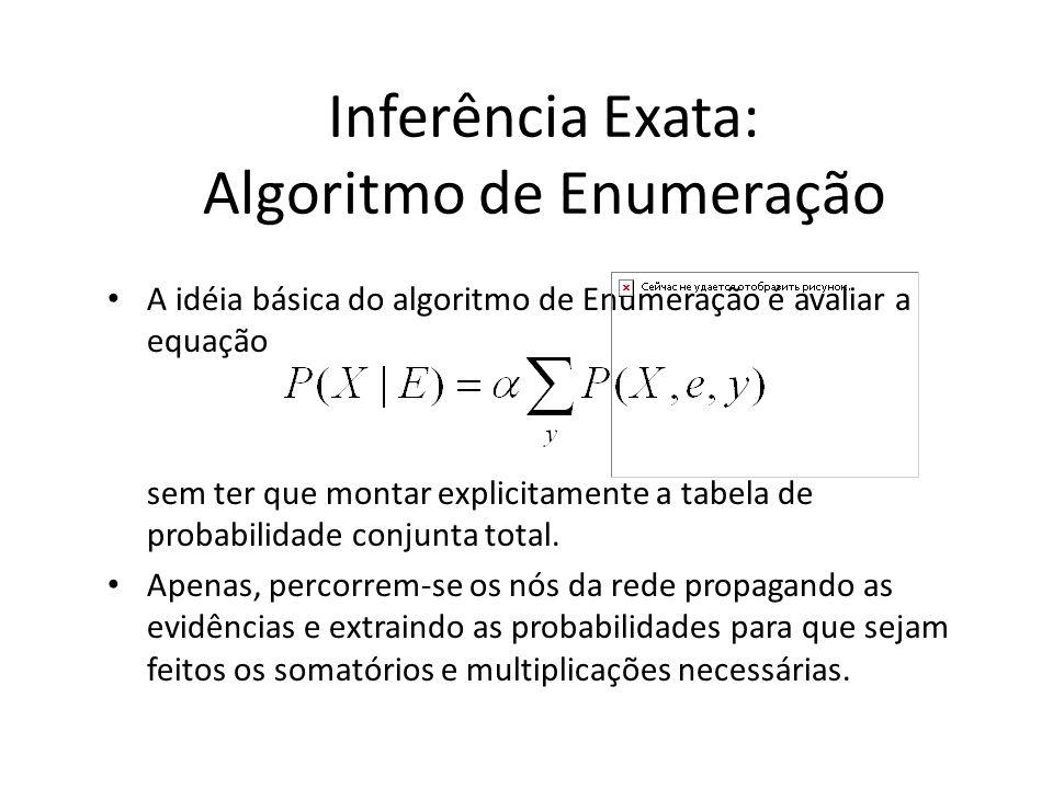 Inferência Exata: Algoritmo de Enumeração A idéia básica do algoritmo de Enumeração é avaliar a equação sem ter que montar explicitamente a tabela de