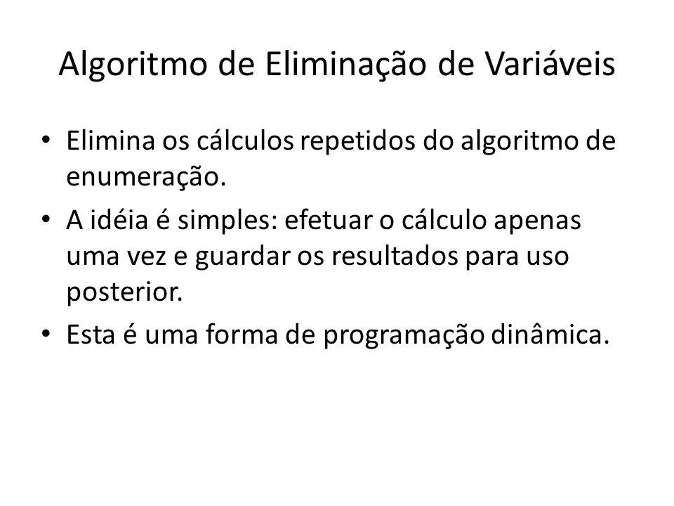 Algoritmo de Eliminação de Variáveis Elimina os cálculos repetidos do algoritmo de enumeração. A idéia é simples: efetuar o cálculo apenas uma vez e g