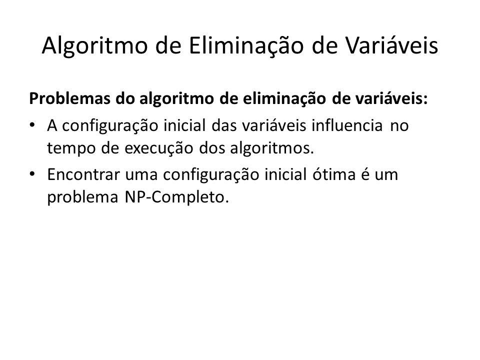 Algoritmo de Eliminação de Variáveis Problemas do algoritmo de eliminação de variáveis: A configuração inicial das variáveis influencia no tempo de ex