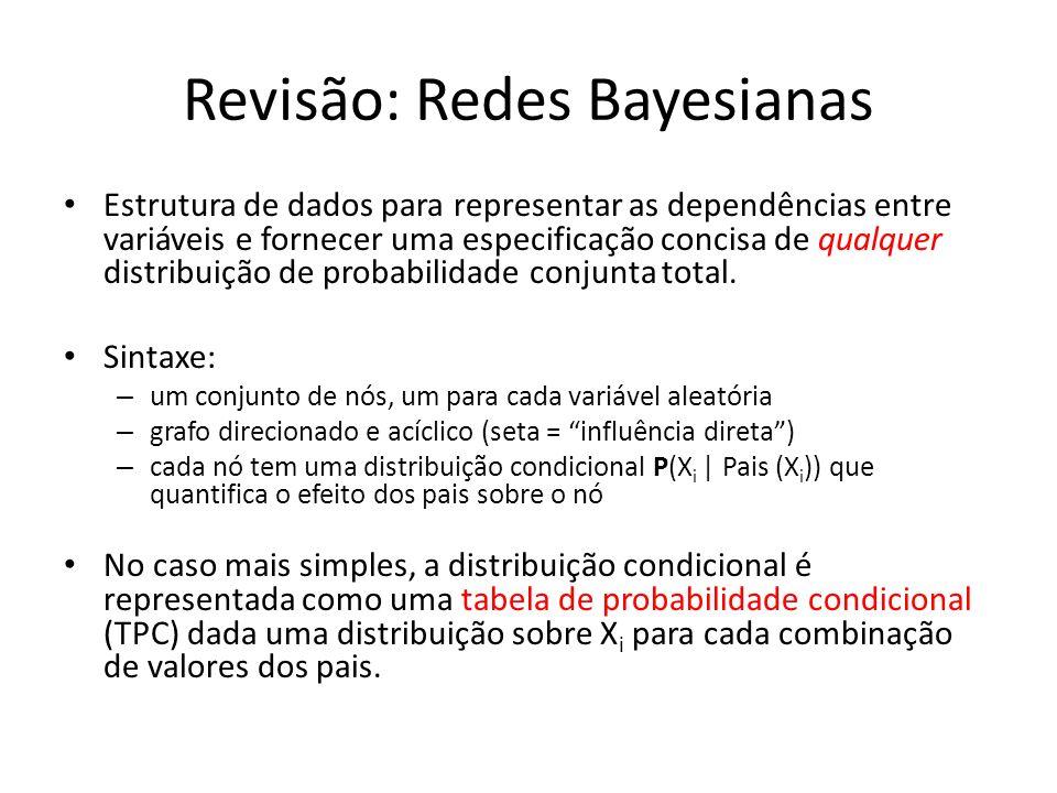 Revisão: Redes Bayesianas Estrutura de dados para representar as dependências entre variáveis e fornecer uma especificação concisa de qualquer distrib