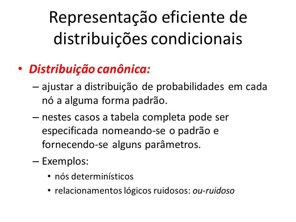 Representação eficiente de distribuições condicionais Distribuição canônica: – ajustar a distribuição de probabilidades em cada nó a alguma forma padr