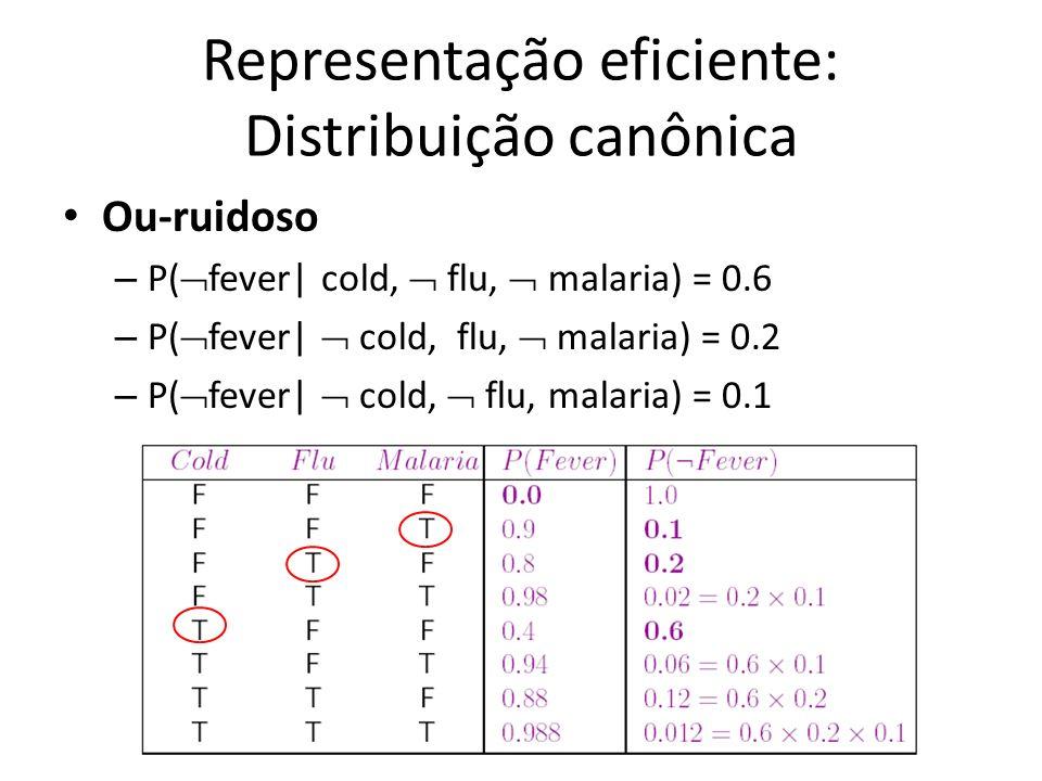 Representação eficiente: Distribuição canônica Ou-ruidoso – P( fever| cold, flu, malaria) = 0.6 – P( fever| cold, flu, malaria) = 0.2 – P( fever| cold