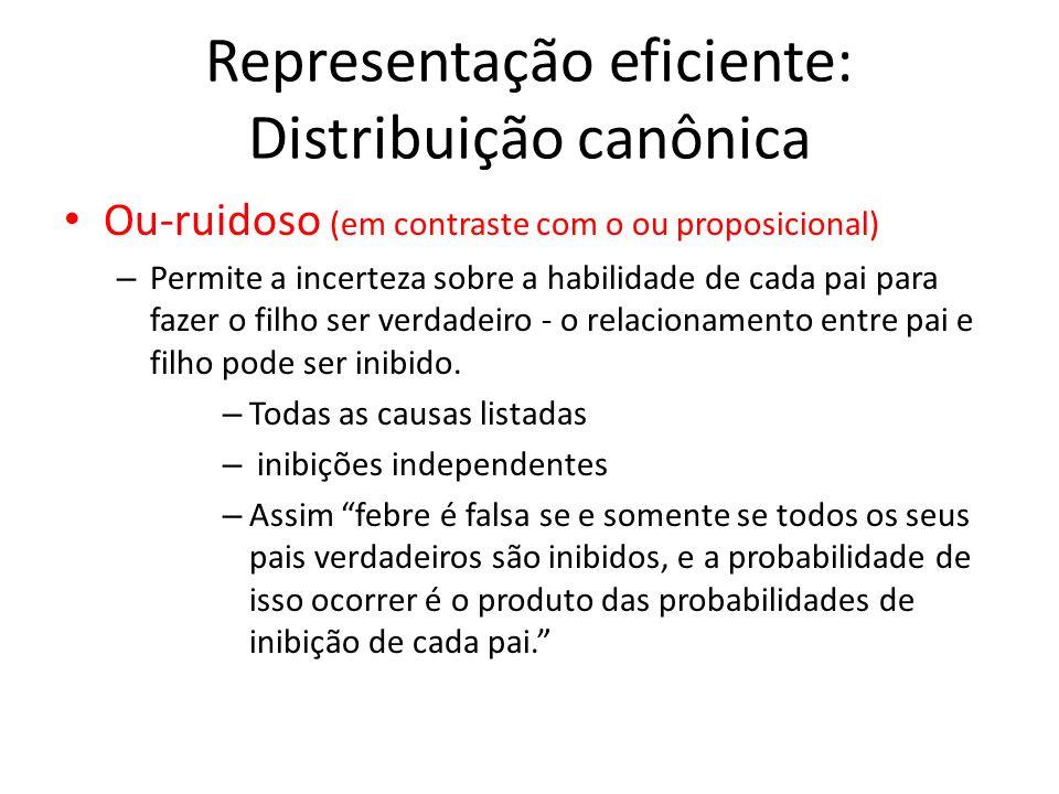 Representação eficiente: Distribuição canônica Ou-ruidoso (em contraste com o ou proposicional) – Permite a incerteza sobre a habilidade de cada pai p