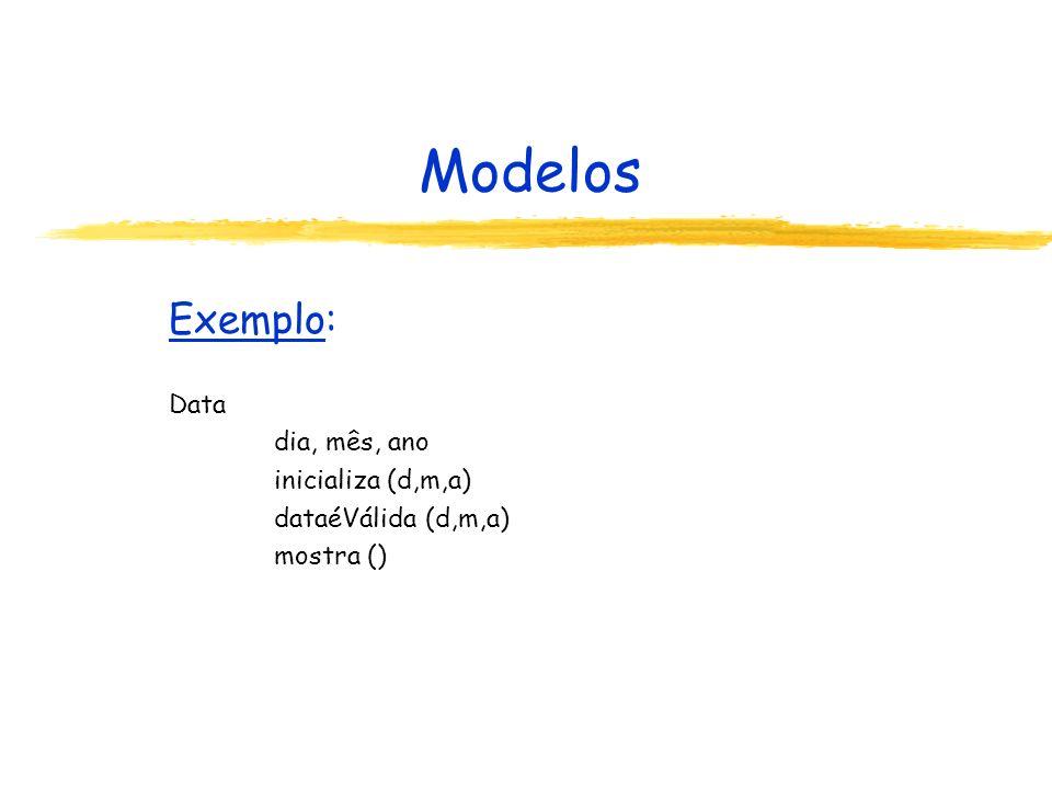 Modelos Exemplo: Data dia, mês, ano inicializa (d,m,a) dataéVálida (d,m,a) mostra ()