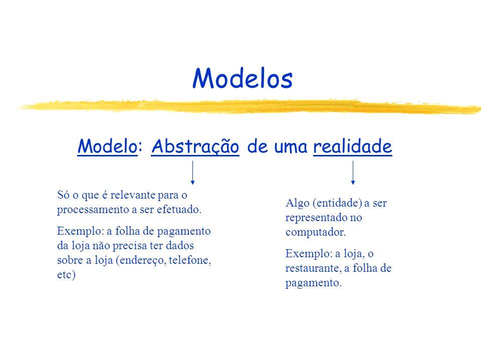 Modelos Modelo: Abstração de uma realidade Só o que é relevante para o processamento a ser efetuado. Exemplo: a folha de pagamento da loja não precisa