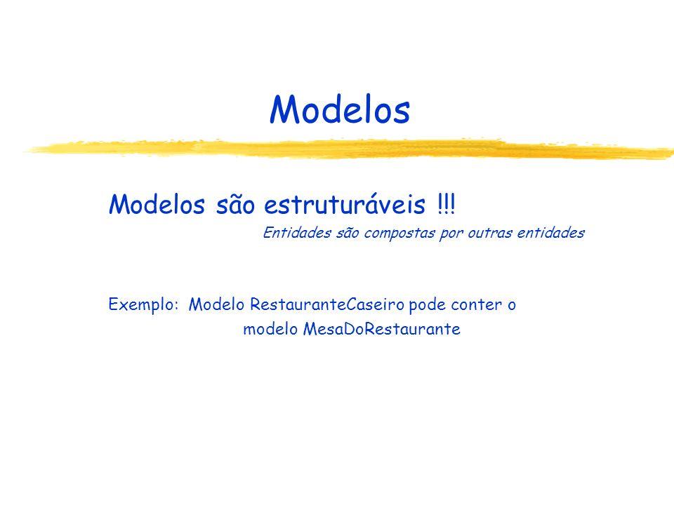 Modelos Modelos são estruturáveis !!! Entidades são compostas por outras entidades Exemplo: Modelo RestauranteCaseiro pode conter o modelo MesaDoResta