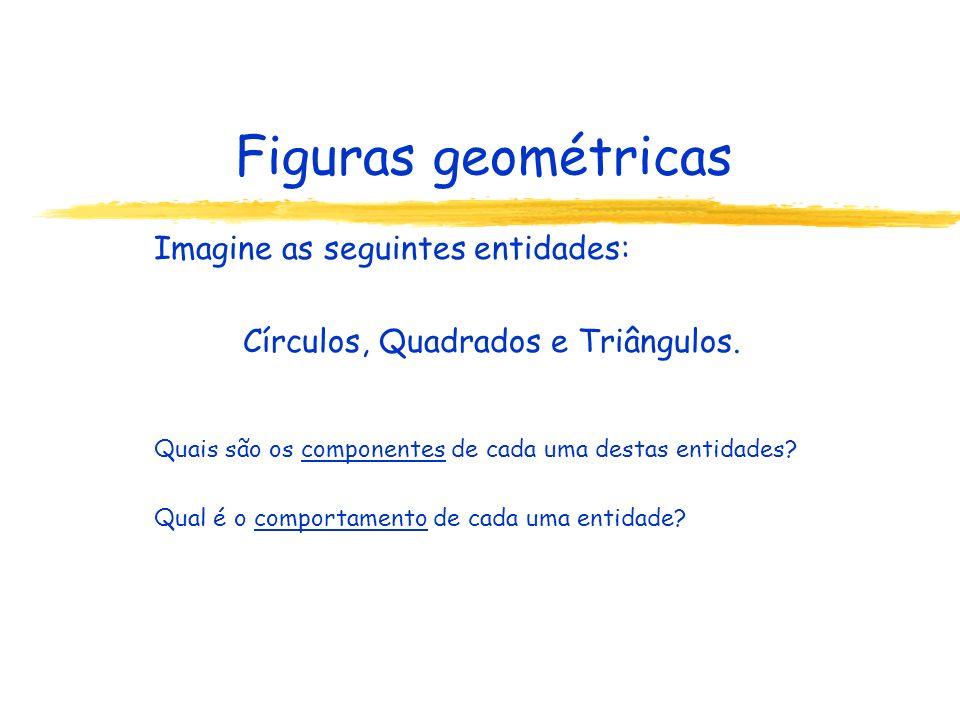 Figuras geométricas Imagine as seguintes entidades: Círculos, Quadrados e Triângulos. Quais são os componentes de cada uma destas entidades? Qual é o