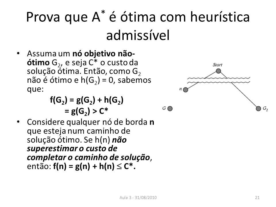 Aula 3 - 31/08/2010 Prova que A * é ótima com heurística admissível Assuma um nó objetivo não- ótimo G 2, e seja C* o custo da solução ótima.