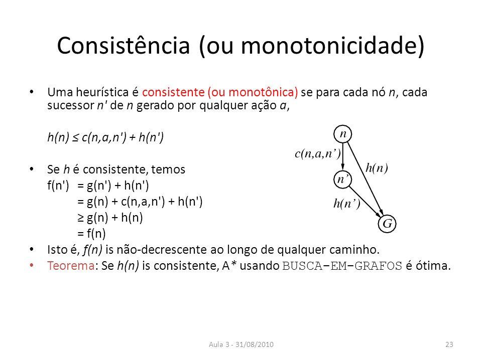 Aula 3 - 31/08/2010 Consistência (ou monotonicidade) Uma heurística é consistente (ou monotônica) se para cada nó n, cada sucessor n de n gerado por qualquer ação a, h(n) c(n,a,n ) + h(n ) Se h é consistente, temos f(n ) = g(n ) + h(n ) = g(n) + c(n,a,n ) + h(n ) g(n) + h(n) = f(n) Isto é, f(n) is não-decrescente ao longo de qualquer caminho.