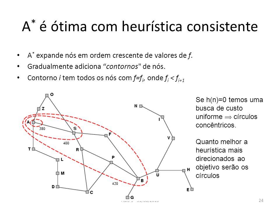 Aula 3 - 31/08/2010 A * é ótima com heurística consistente A * expande nós em ordem crescente de valores de f. Gradualmente adiciona contornos