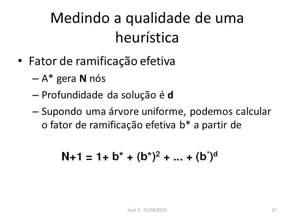 Aula 3 - 31/08/2010 Medindo a qualidade de uma heurística Fator de ramificação efetiva – A* gera N nós – Profundidade da solução é d – Supondo uma árvore uniforme, podemos calcular o fator de ramificação efetiva b* a partir de 27