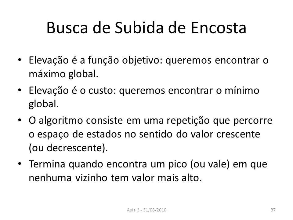 Aula 3 - 31/08/2010 Busca de Subida de Encosta Elevação é a função objetivo: queremos encontrar o máximo global.