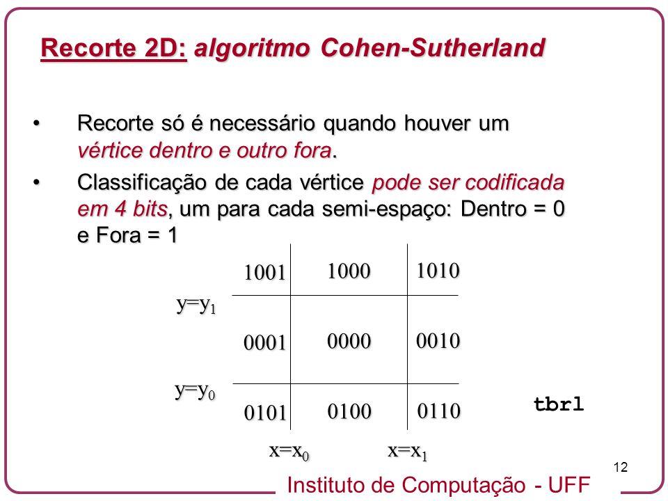 Instituto de Computação - UFF 12 Recorte só é necessário quando houver um vértice dentro e outro fora.Recorte só é necessário quando houver um vértice