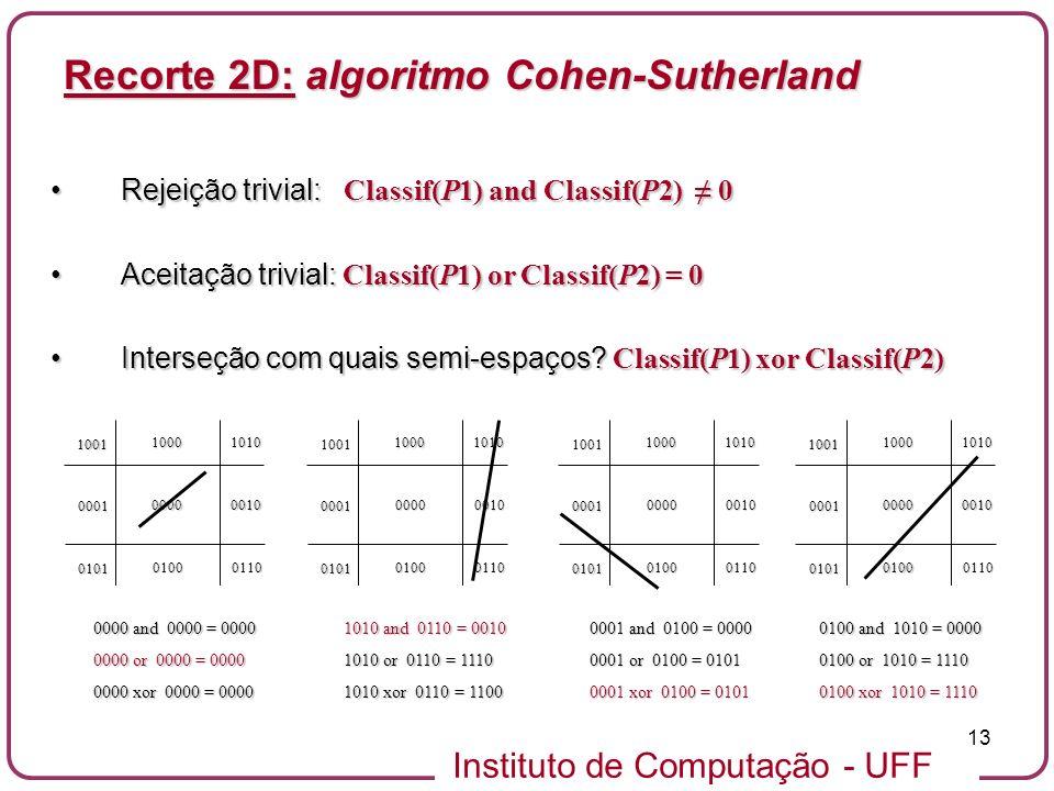 Instituto de Computação - UFF 13 Rejeição trivial: Classif(P1) and Classif(P2) 0Rejeição trivial: Classif(P1) and Classif(P2) 0 Aceitação trivial: Cla