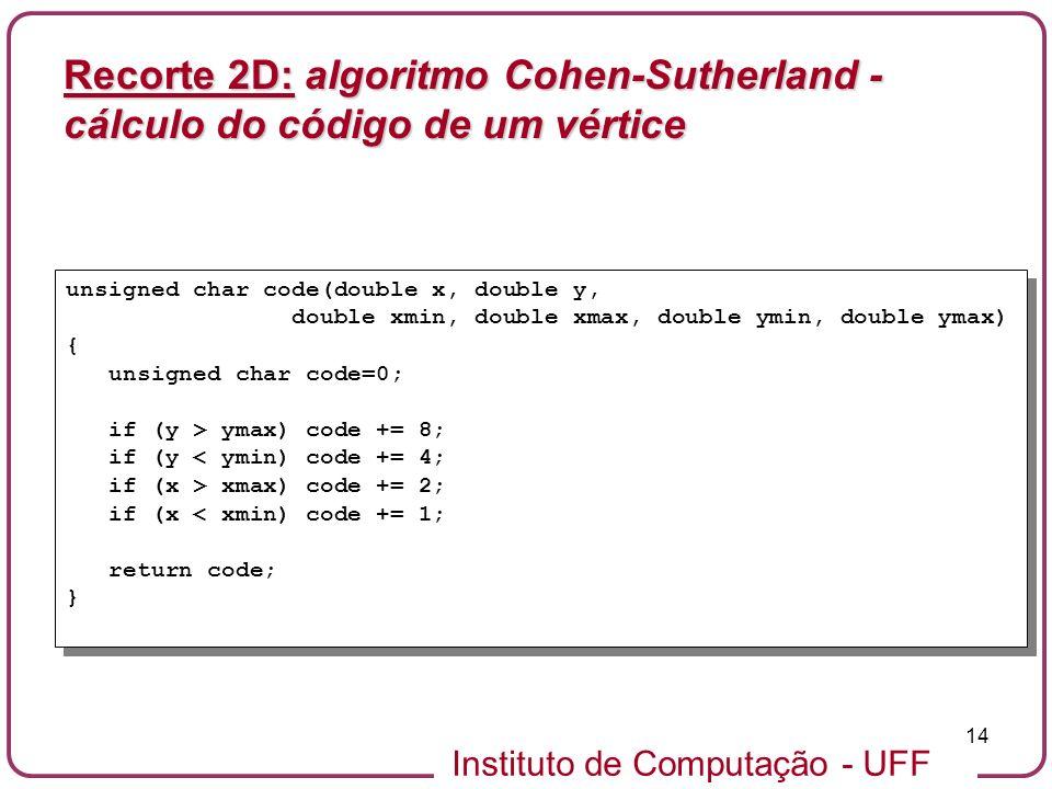 Instituto de Computação - UFF 14 Recorte 2D: algoritmo Cohen-Sutherland - cálculo do código de um vértice unsigned char code(double x, double y, doubl